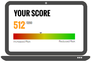 Equifax Score